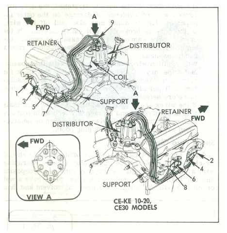 327 Chevy Distributor Wiring Diagram on 1972 buick 350 v8 engine