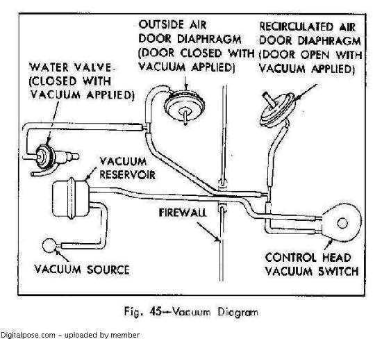 Vacdiagram on 2002 Blazer Vacuum Lines Diagram